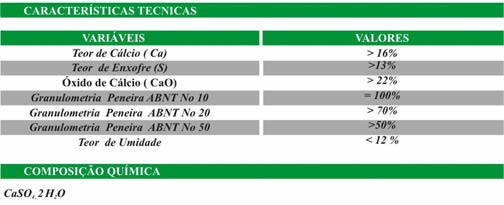 Tabelas de Características